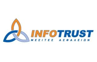 Infotrust SA